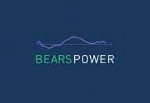 ใช้พลังของหมีเพื่อการเปิดคำสั่งซื้อ ลง ได้อย่างถูกต้องใน Olymp Trade