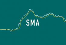 ใช้ตัวบ่งชี้ SMA เพื่อทำกำไรมากขึ้น 5% ทุกวันเมื่อเทรดใน Olymp Trade