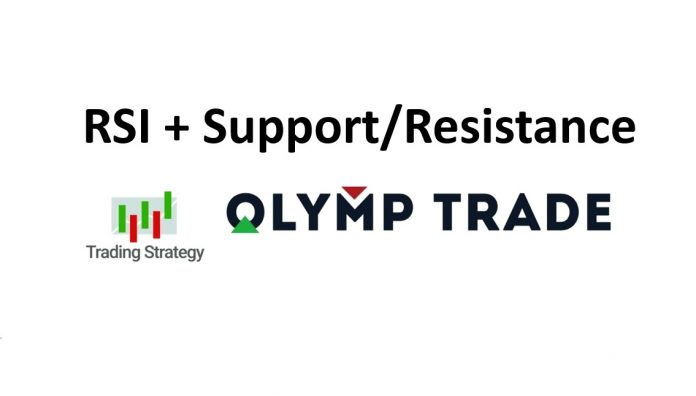 กลยุทธ์การเทรด Olymp Trade trading: การใช้ RSI ร่วมกับตัวบ่งชี้ การสนับสนุน/ความต้านทาน